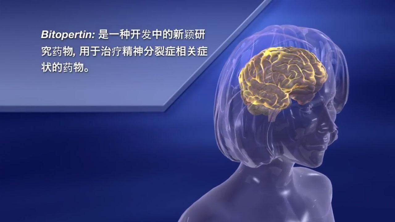 Bitropertin Mode of Action (Chinese Version)